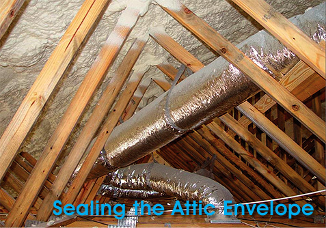 Foam Anchorage - Sealing the Attic Envelope
